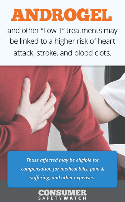 "AndroGel and other ""Low-T"" treatments may be linked to a higher risk of heart attack, stroke, and blood clots. // Consumer Safety Watch"