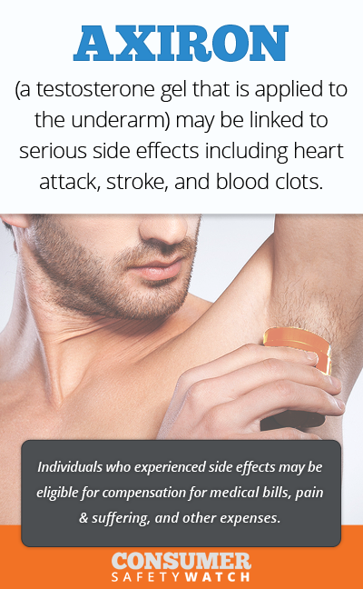 Axiron (a testosterone underarm gel) may be linked to serious side effects including heart attack, stroke, and blood clots. // Consumer Safety Watch
