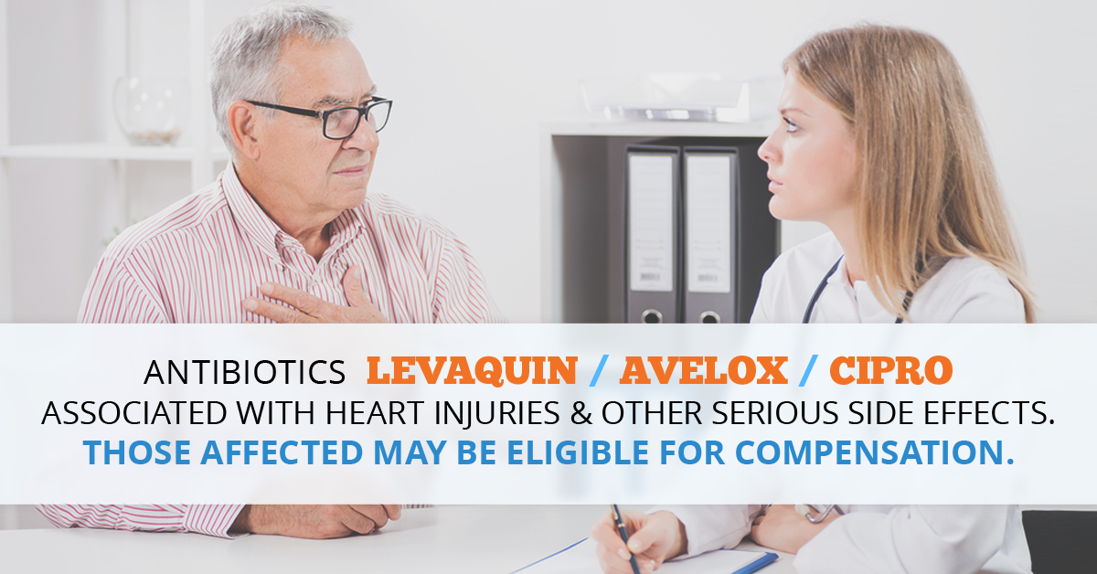Levaquin, Avelox, and Cipro Safety & Complications // Consumer Safety Watch