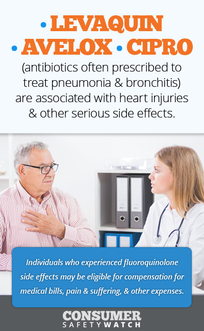 Levaquin, Avelox, and Cipro (antibiotics often prescribed to treat pneumonia & bronchitis) are associated with heart injuries & other serious side effects. // Consumer Safety Watch