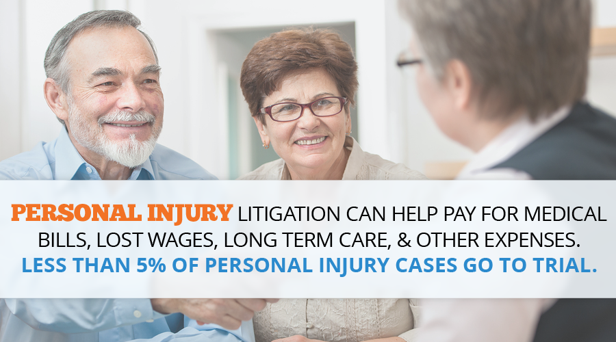 Personal Injury Lawsuits // Consumer Safety Watch