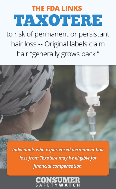 "The FDA links Taxotere to risk of permanent or persistant hair loss -- Original labels claim hair ""generally grows back."" // Consumer Safety Watch"