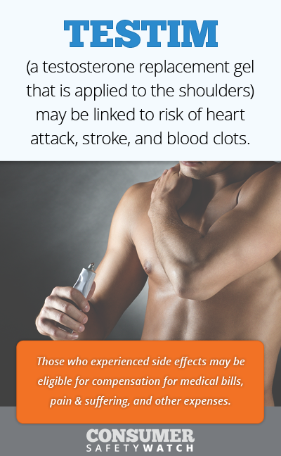 Testim (a testosterone replacement gel that is applied to the shoulders) may be linked to risk of heart attack, stroke, and blood clots. // Consumer Safety Watch