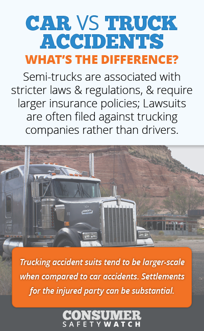 Truck Accidents vs. Car Accidents – What's the Difference? // Consumer Safety Watch