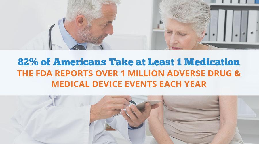 Drug & Medical Device Safety & News // Consumer Safety Watch