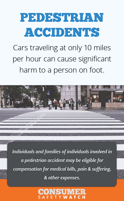 Pedestrian Accidents - Cars traveling at only 10 miles per hour can cause significant harm to a person on foot. // Consumer Safety Watch