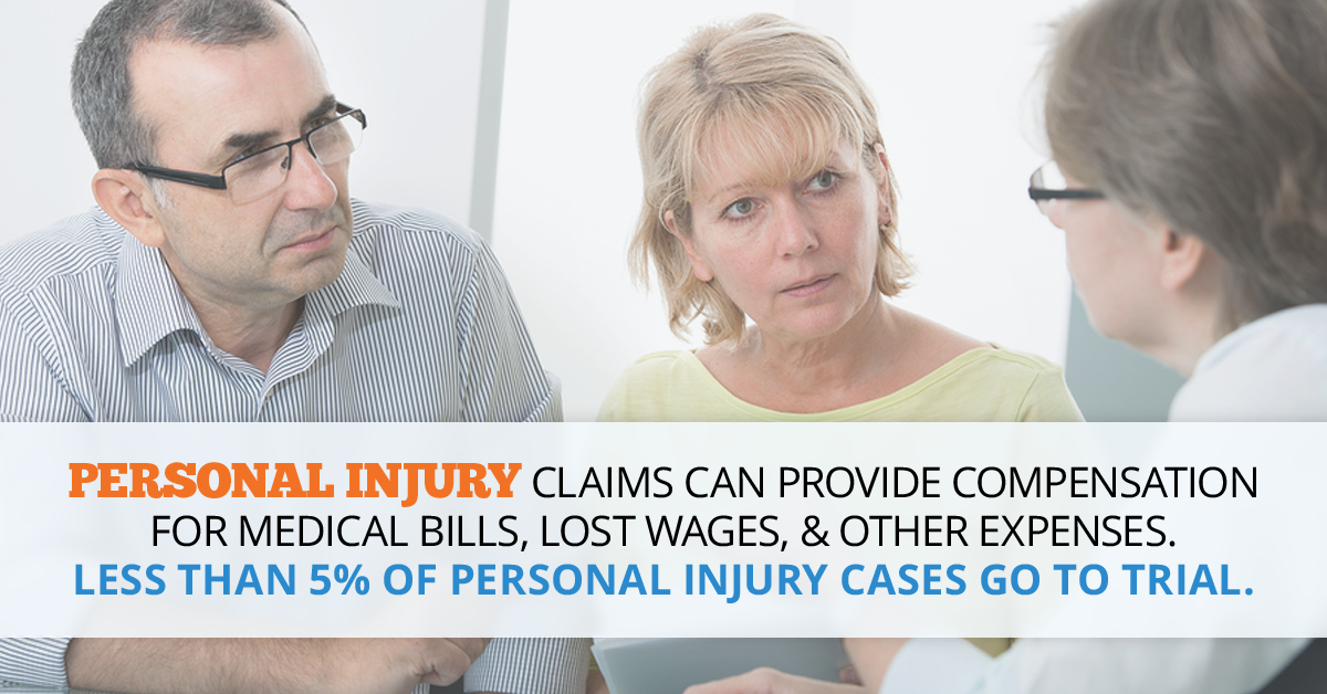 Personal Injury Lawsuits & Claims // Consumer Safety Watch