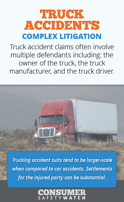 Truck accident claims often involve multiple defendants including: the owner of the truck, the truck manufacturer, and the truck driver. // Consumer Safety Watch