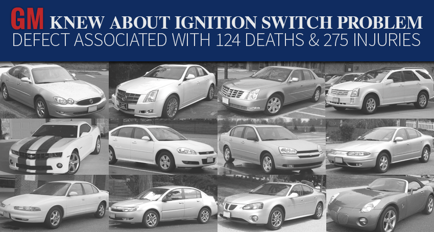 GM Ignition Switch Lawsuit