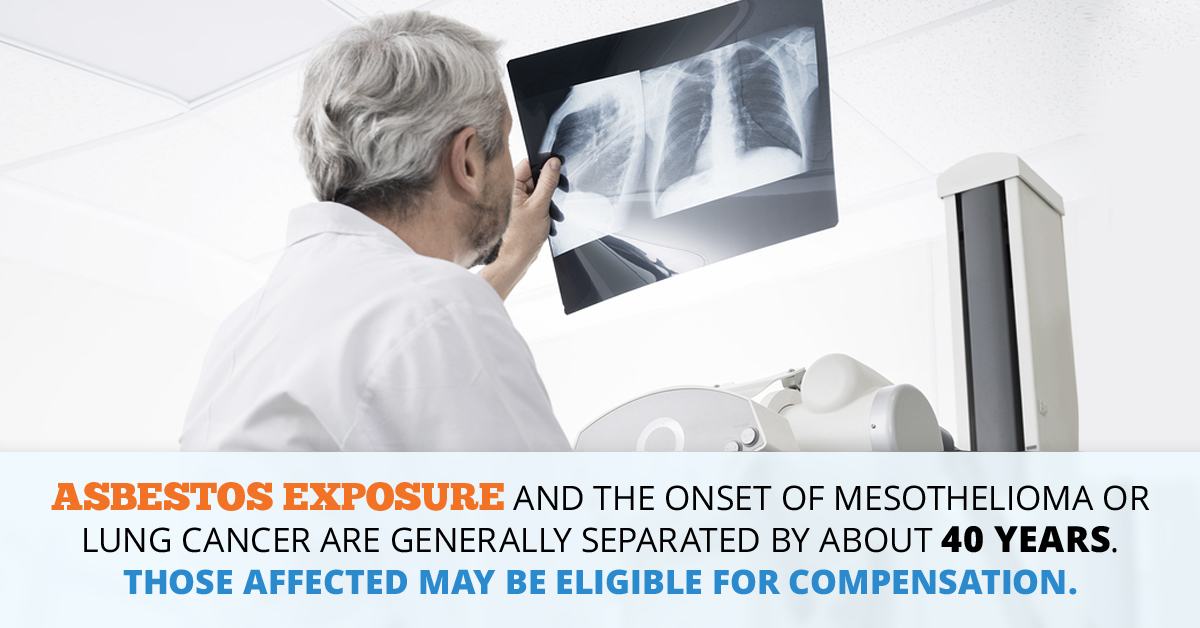 Mesothelioma & Asbestos Lung Cancer Lawsuits // Consumer Safety Watch